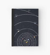 Cuaderno de tapa dura Sistema solar