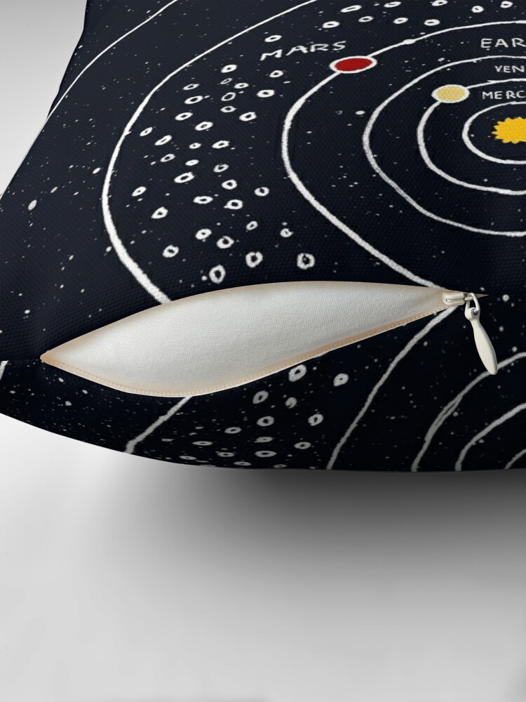 Alternate view of Solar System Throw Pillow