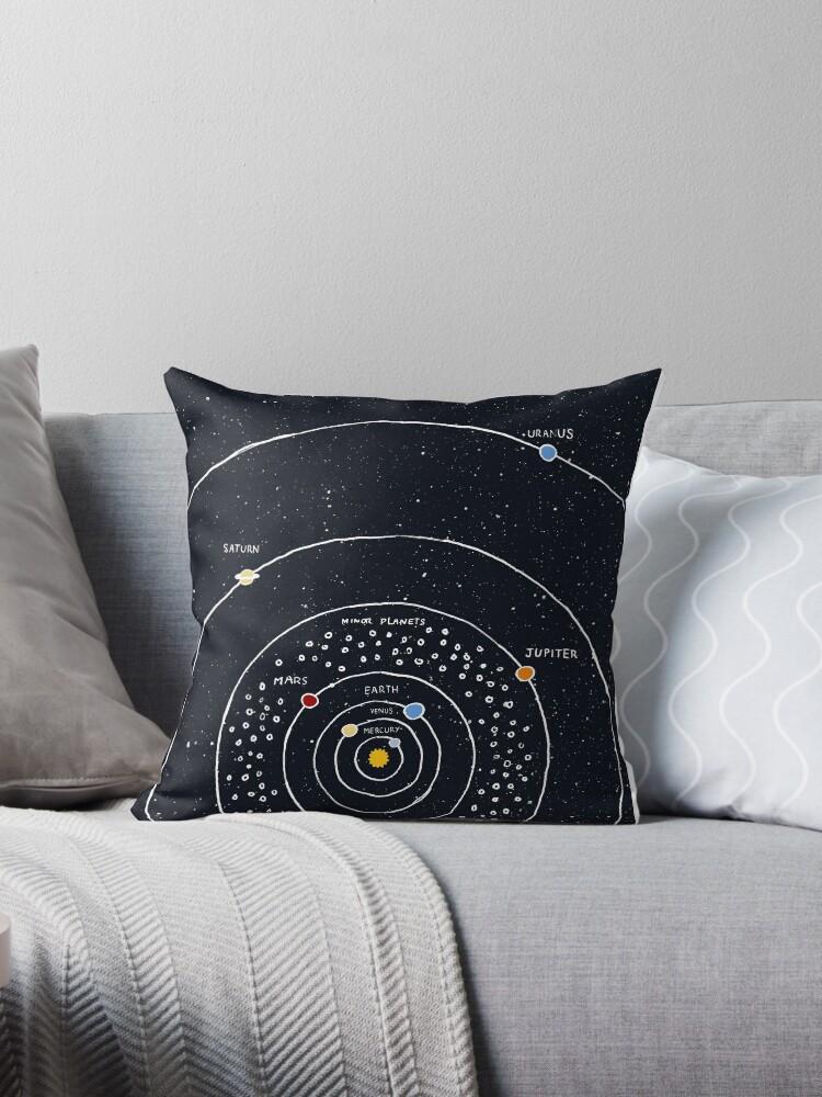 Solar System by lintho