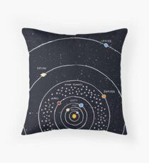 Sonnensystem Dekokissen