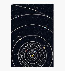 Lámina fotográfica Sistema solar