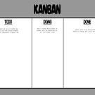Kanban Board by Peter Hertzberg
