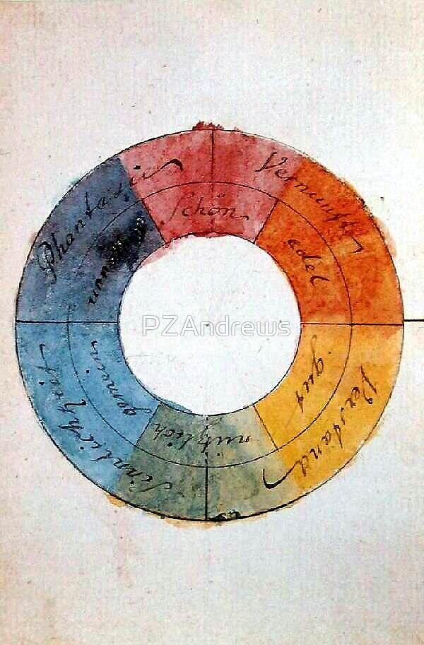 Colour Wheel - Goethe (1809) by PZAndrews