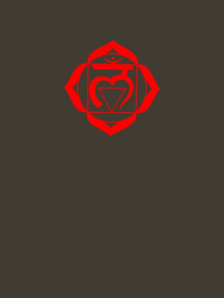 Muladhara (Root) Chakra by Lotusflower