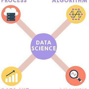 Data Science Designs by tshirtfandom