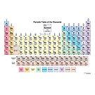#Периодическаятаблица #Periodic #Table of the #Elements #PeriodicTableoftheElements  by znamenski