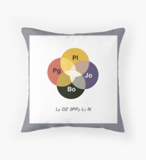 Musical Chemistry • Led Zeppelin Throw Pillow