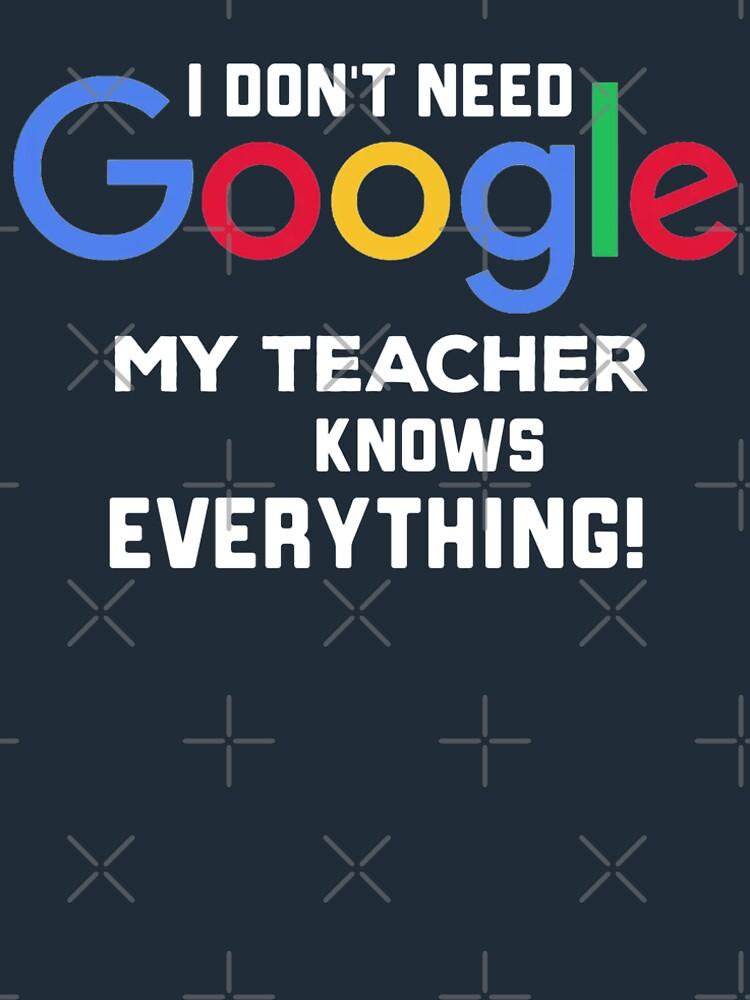 Ich brauche kein Google. Mein Lehrer weiß alles von rensaylar
