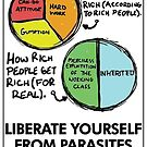 How Rich People Get Rich - Liberate Yourself From Parasites by dru1138