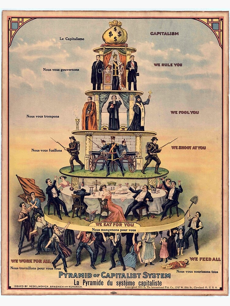 "Pyramid of Capitalist Systems"" - Industrial Workers of the World, 1911, Anticapitalist Propaganda Poster by dru1138"