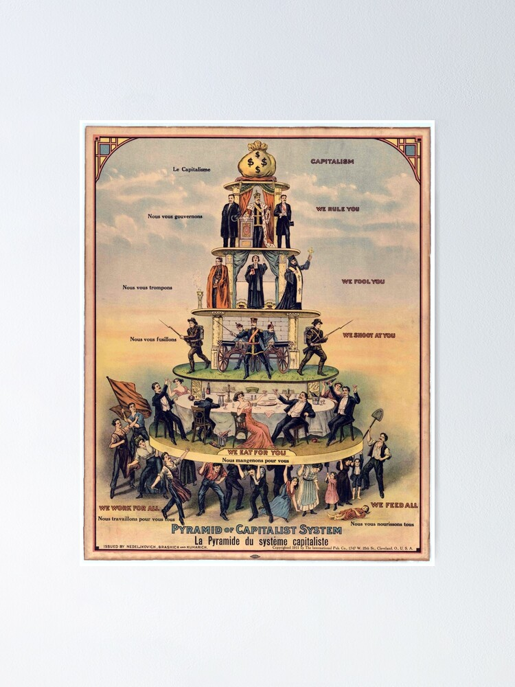 "Alternate view of Pyramid of Capitalist Systems"" - Industrial Workers of the World, 1911, Anticapitalist Propaganda Poster Poster"