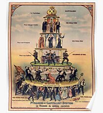 """Pyramid of Capitalist Systems"""" - Industrial Workers of the World, 1911, Anticapitalist Propaganda Poster Poster"""