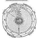 #Diagrams of the #cosmos according to Petrus #Apianus, #Cosmographi  by znamenski
