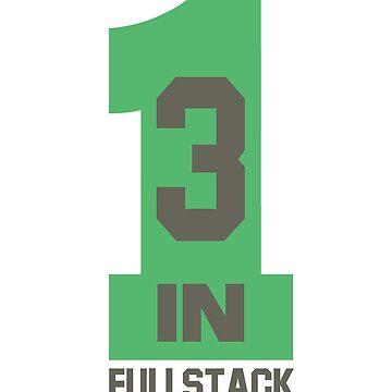 fullstack 3 in 1 de yourgeekside