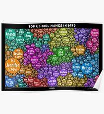 Top US Girl Names in 1979 - Black Poster