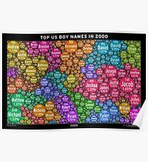Top US Boy Names in 2000 - Black Poster