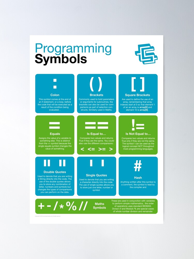 Alternate view of Programming Symbols (Coding Literacy) New 2019 Python Poster