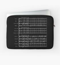 Beethoven's Fifth Symphony Laptop Sleeve