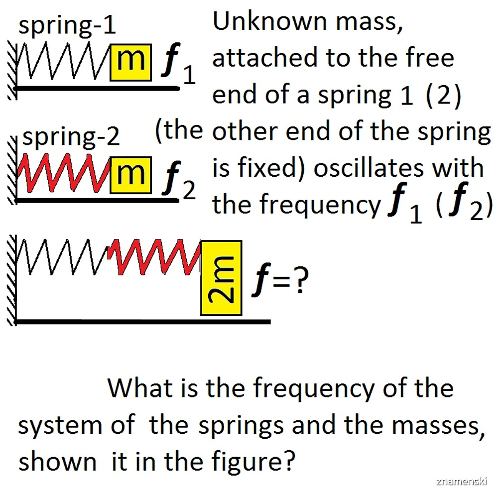 Physics Problem #Physics #Problem #PhysicsProblem  by znamenski