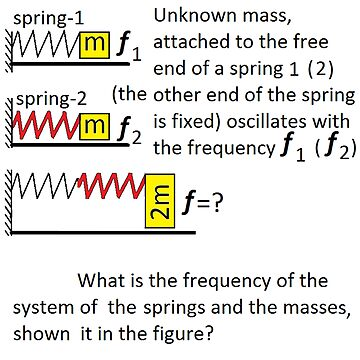 Physics Problem #Physics #Problem #PhysicsProblem  by znamenski