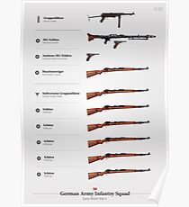 Waffen des deutschen Gewehrkommandos (früher WWII) Poster
