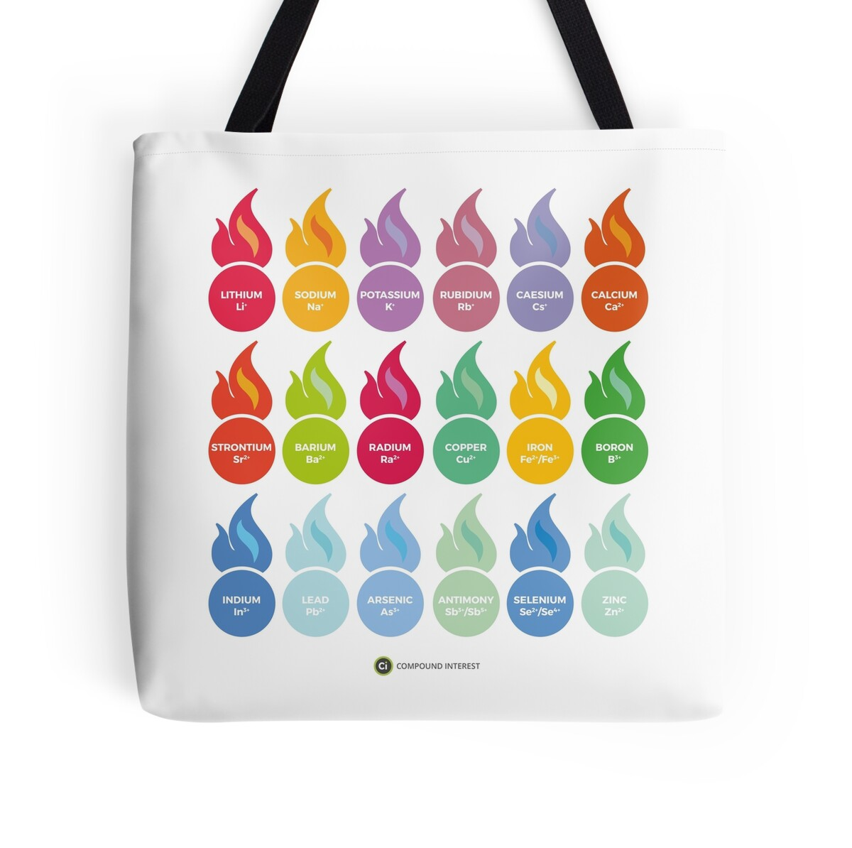 Metal ion flame test colours tote bags by compound interest metal ion flame test colours by compound interest nvjuhfo Choice Image
