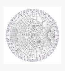 Ein Impedanz-Smith-Diagramm (ohne geplante Daten) Fotodruck