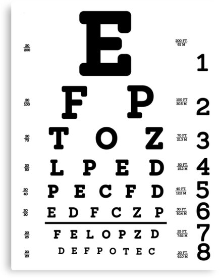 Snellen Eye Chart Canvas Prints By Allhistory Redbubble