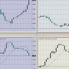 Candlestick Charts by ivanoel