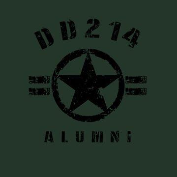 DD214 Veteran by TheWaW