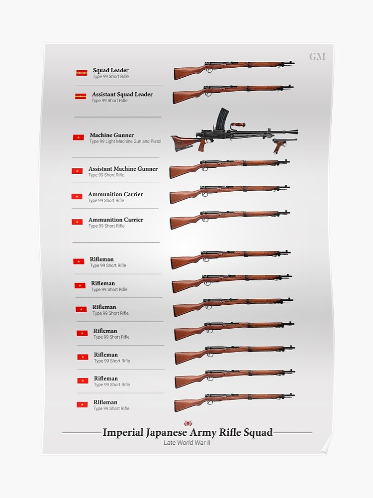 Weapons of the Japanese Rifle Squad (Late WWII)   Poster