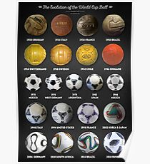 The World Cup Balls Poster