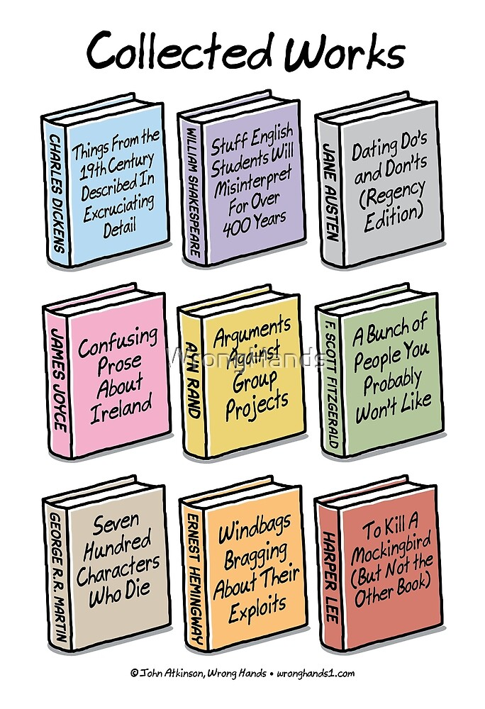 Collected Works by WrongHands