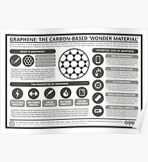 Graphene: The Carbon-Based 'Wonder Material' Poster