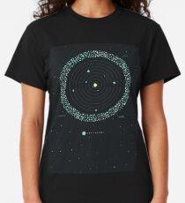 The Kuiper belt Classic T-Shirt