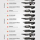 Weapons of the UNSC Marine Squad by nothinguntried