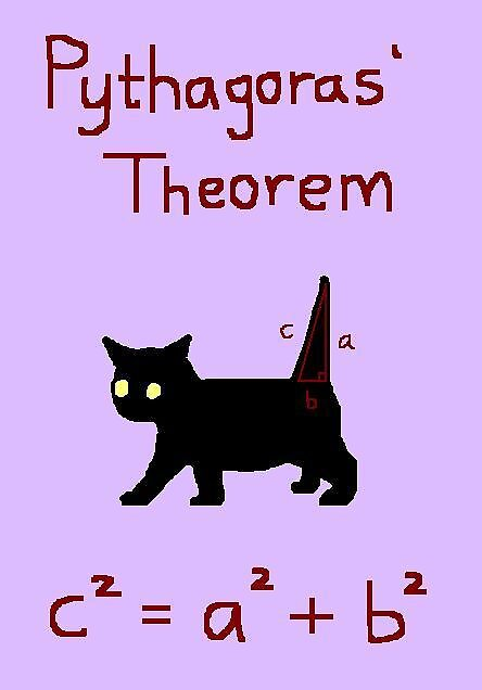 Pythagoras' Theorem by Nebsy