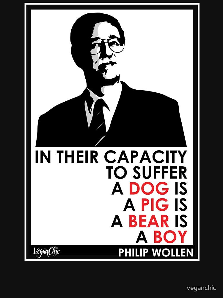 VeganChic ~ Philip Wollen Inspire by veganchic