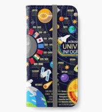 Weltraumuniversum Infographics Big Bang iPhone Flip-Case/Hülle/Klebefolie