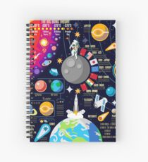 Space Universe Infographics Big Bang Spiral Notebook