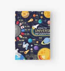 Weltraumuniversum Infographics Big Bang Notizbuch