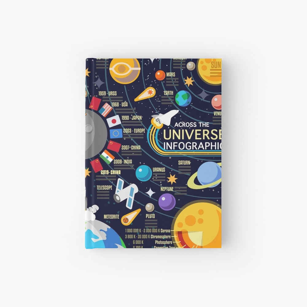 Space Universe Infographics Big Bang Hardcover Journal