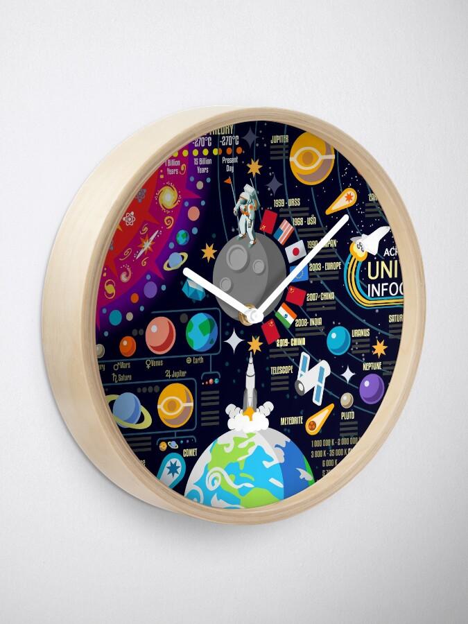 Alternative Ansicht von Weltraumuniversum Infographics Big Bang Uhr