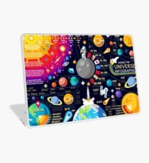 Space Universe Infographics Big Bang Laptop Skin