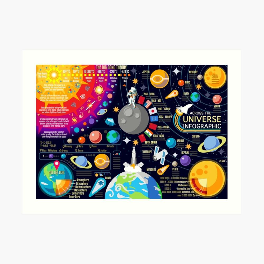 Space Universe Infographics Big Bang Art Print