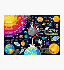 Space Universe Infographics Big Bang Photographic Print