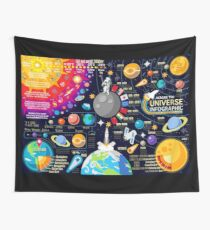 Space Universe Infographics Big Bang Wall Tapestry