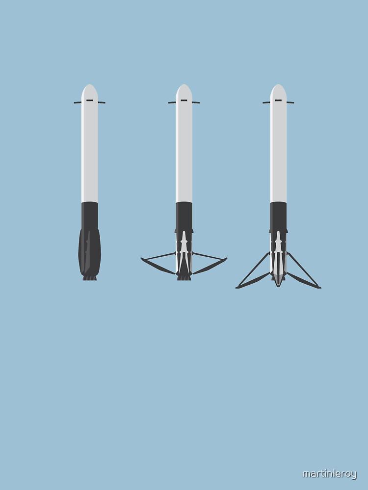 Seitliche Booster-Landebeine wurden eingesetzt von martinleroy