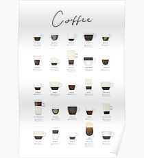 Coffee Poster Poster