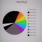 Pink Pie Chart by KingofGoths